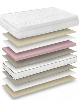 Στρώμα Ύπνου Prime πλάτος από 141 έως 150cm x 200cm  COMFORTSTROMPRIME150