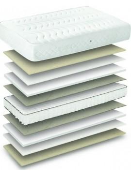 Στρώμα Ύπνου Luxury πλάτος 131 έως 140cm x 200cm  COMFORTSTROMLUXURY140