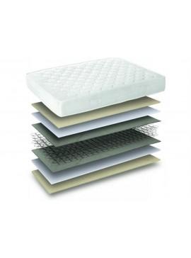 Στρώμα Ύπνου Prime πλάτος από 131 έως 140cm x 200cm  comfortstromprime140