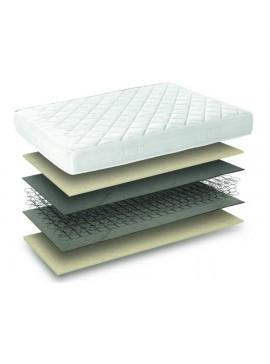 Στρώμα Ύπνου Comfort Strom Foam Ημίδιπλο 130cm  ComfortStromFoam130