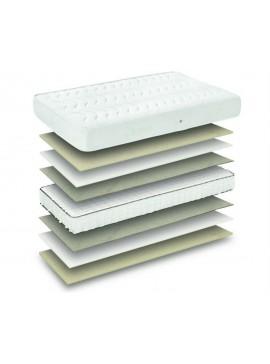 Στρώμα Ύπνου Must πλάτος 131 έως 140cm x 200cm  με  ανεξαρτητα  ελατηρια  comfortstrommust140